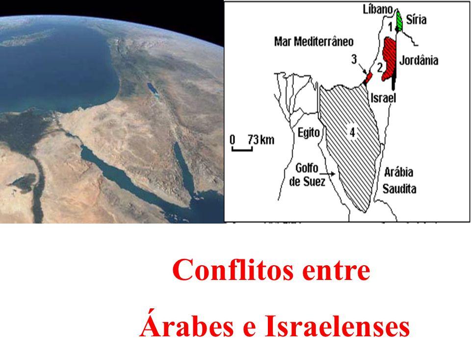 Conflitos entre Árabes e Israelenses