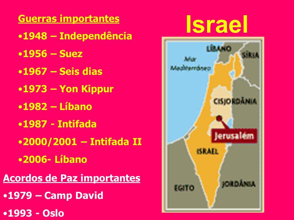 Israel Guerras importantes 1948 – Independência 1956 – Suez