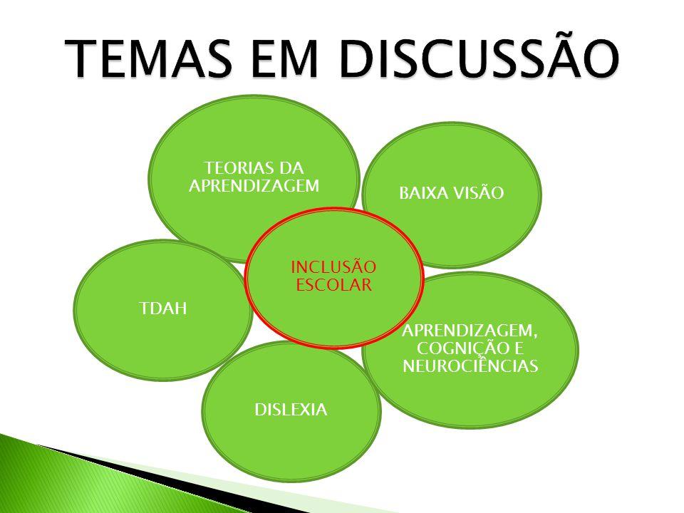 TEMAS EM DISCUSSÃO TEORIAS DA APRENDIZAGEM BAIXA VISÃO