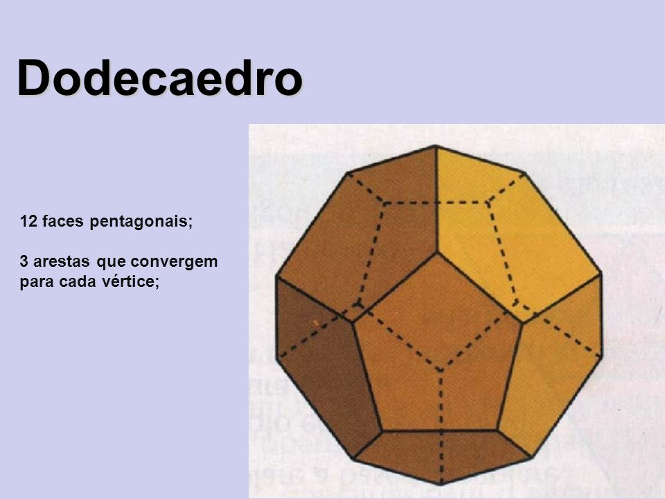 Dodecaedro 12 faces pentagonais;