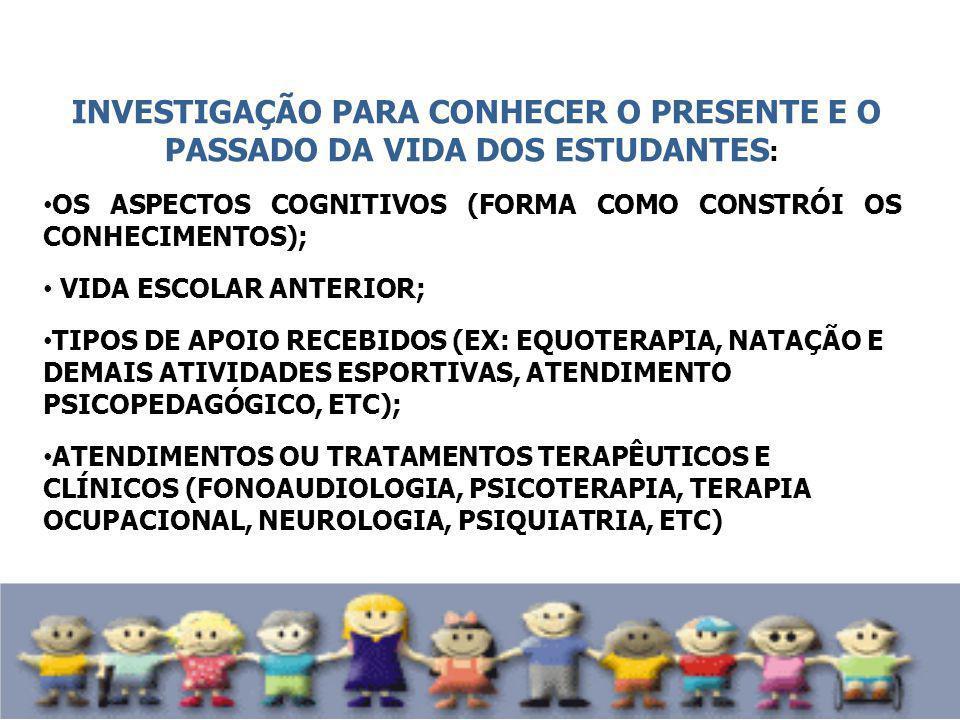 INVESTIGAÇÃO PARA CONHECER O PRESENTE E O PASSADO DA VIDA DOS ESTUDANTES: