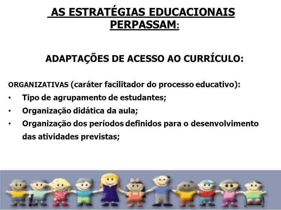 Tipo de agrupamento de estudantes; Organização didática da aula;