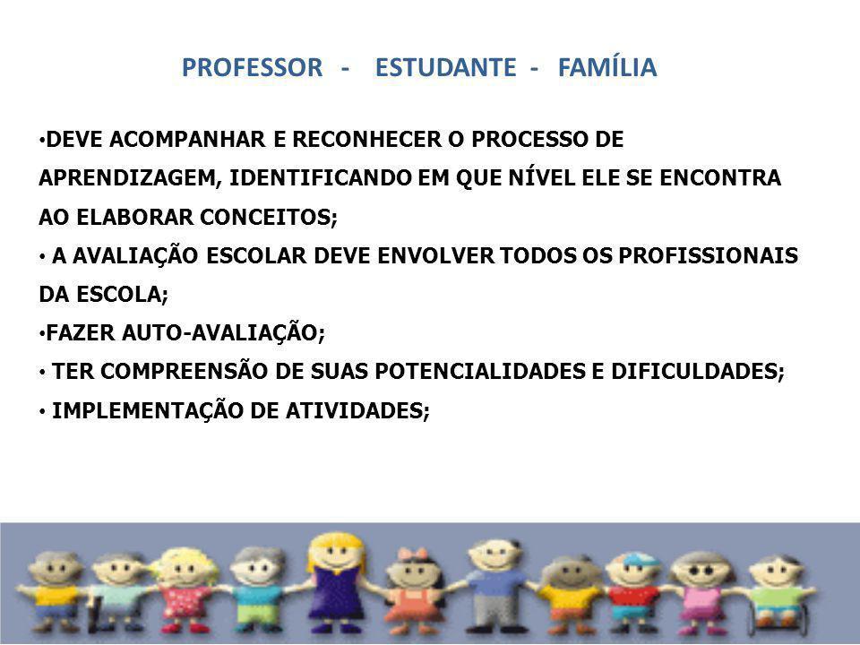 PROFESSOR - ESTUDANTE - FAMÍLIA