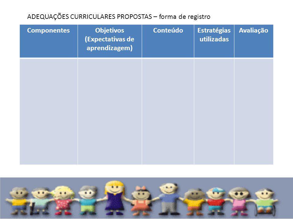 Objetivos (Expectativas de aprendizagem) Estratégias utilizadas
