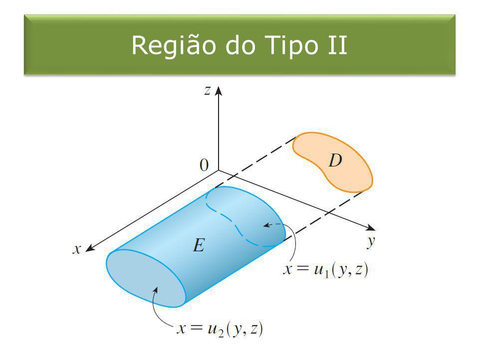 Região do Tipo II