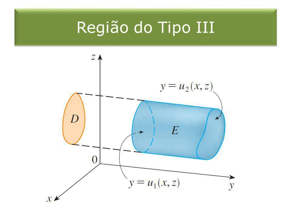 Região do Tipo III