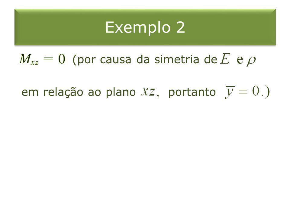Exemplo 2 (por causa da simetria de em relação ao plano portanto