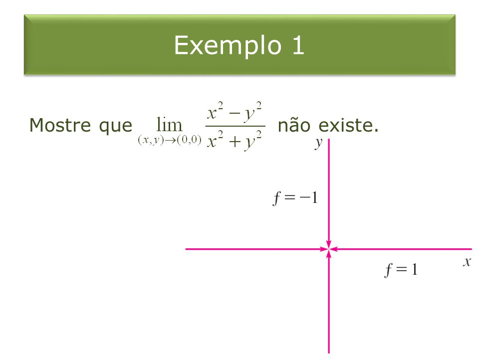 Exemplo 1 Mostre que não existe.