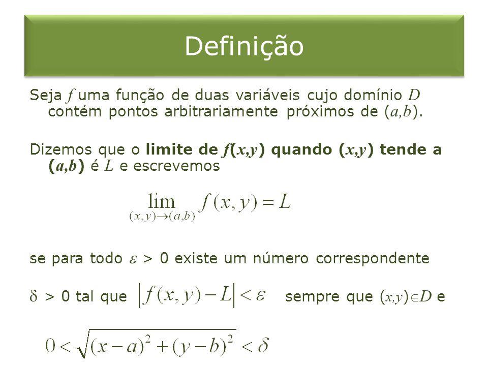 Definição  > 0 tal que sempre que (x,y)D e