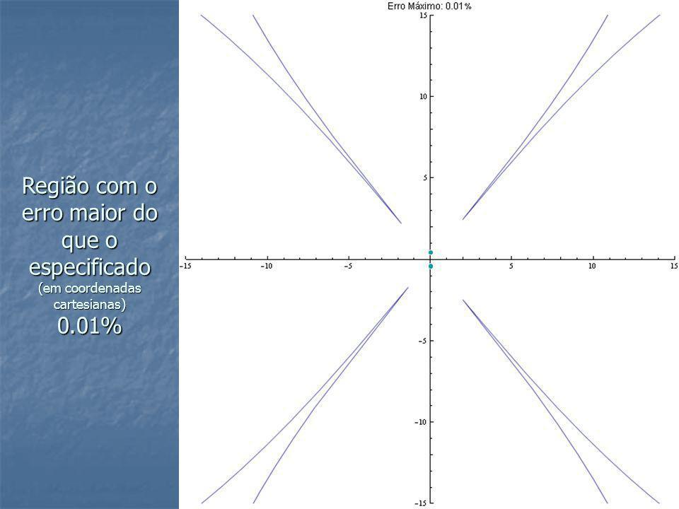 Região com o erro maior do que o especificado (em coordenadas cartesianas) 0.01%