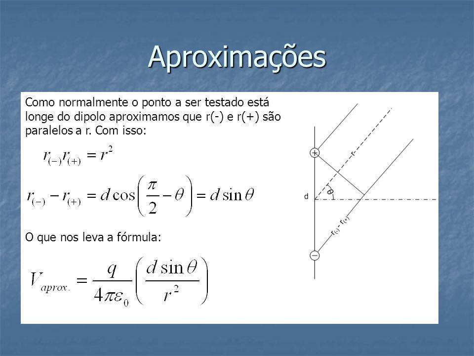 Aproximações Como normalmente o ponto a ser testado está longe do dipolo aproximamos que r(-) e r(+) são paralelos a r. Com isso: