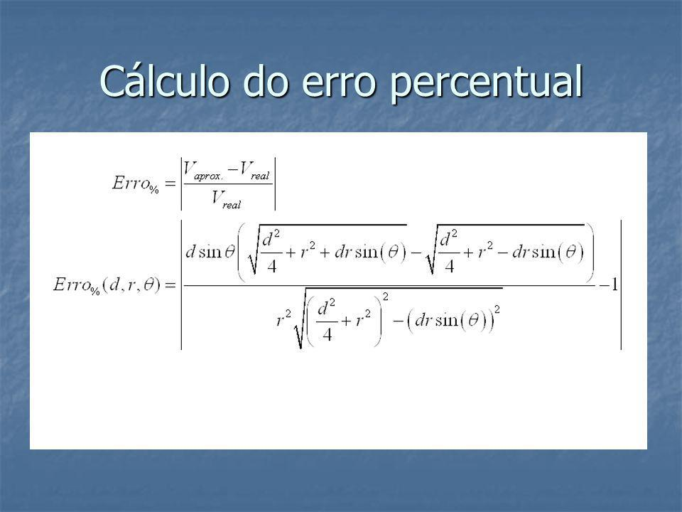 Cálculo do erro percentual