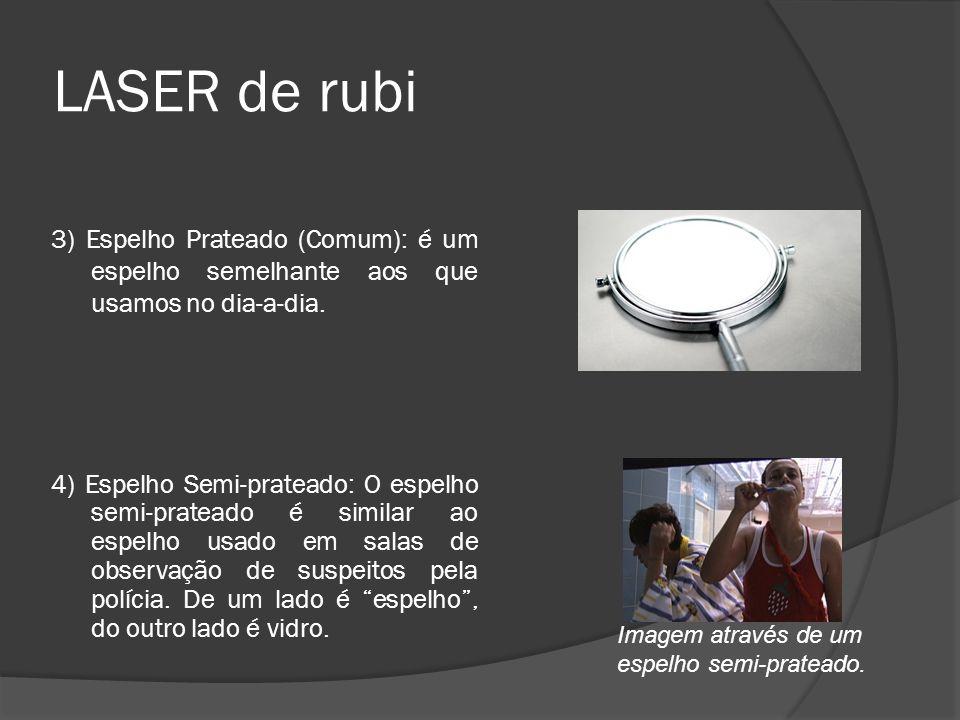 LASER de rubi 3) Espelho Prateado (Comum): é um espelho semelhante aos que usamos no dia-a-dia.