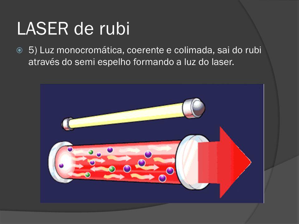 LASER de rubi 5) Luz monocromática, coerente e colimada, sai do rubi através do semi espelho formando a luz do laser.