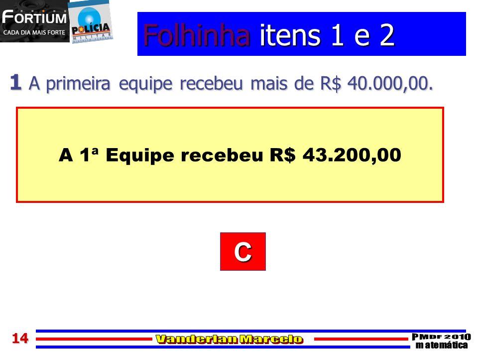 Folhinha itens 1 e 2 1 A primeira equipe recebeu mais de R$ 40.000,00. A 1ª Equipe recebeu R$ 43.200,00.