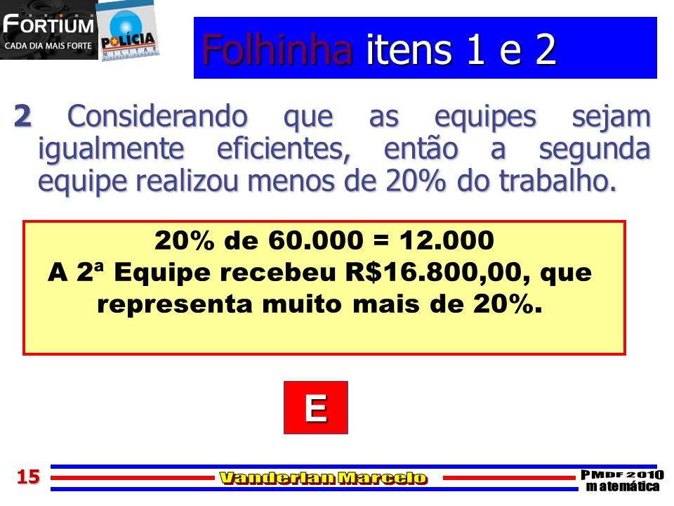 Folhinha itens 1 e 2 2 Considerando que as equipes sejam igualmente eficientes, então a segunda equipe realizou menos de 20% do trabalho.