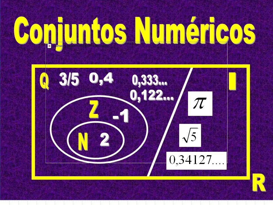 Conjuntos Numéricos Q 3/5 0,4 I 0,333... 0,122... Z -1 N 2 R