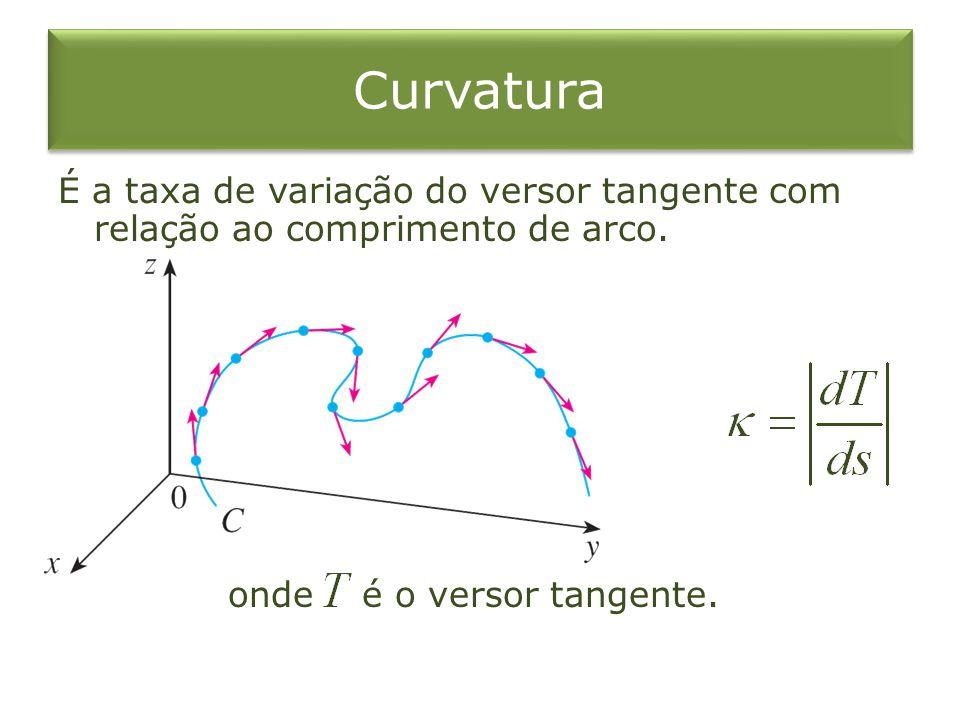 Curvatura É a taxa de variação do versor tangente com relação ao comprimento de arco.