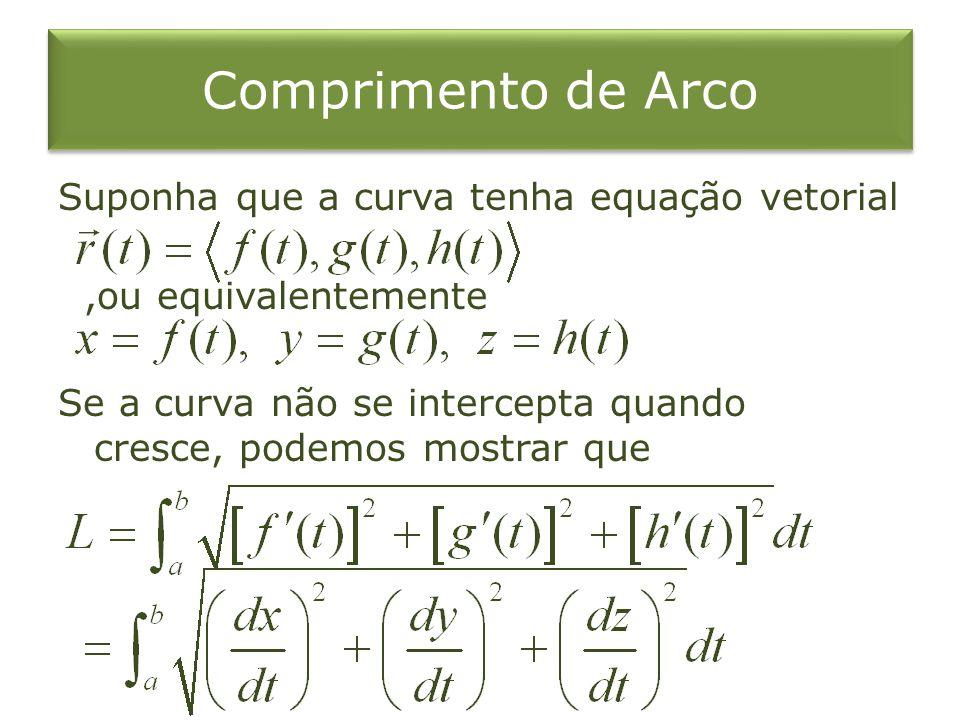 Comprimento de Arco Suponha que a curva tenha equação vetorial ,ou equivalentemente Se a curva não se intercepta quando cresce, podemos mostrar que