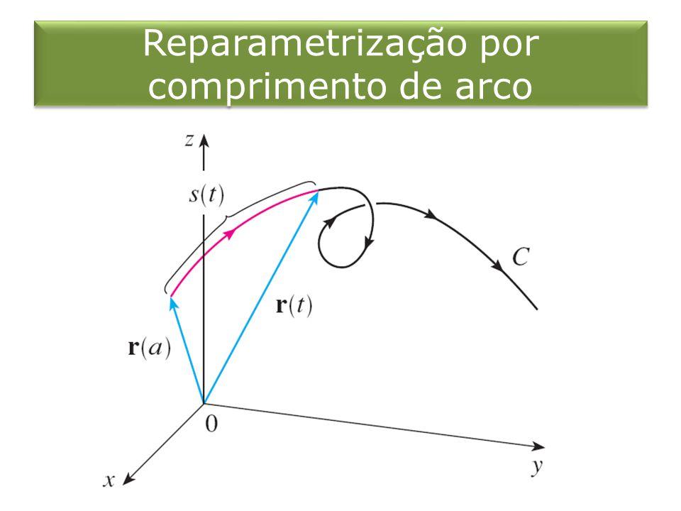 Reparametrização por comprimento de arco
