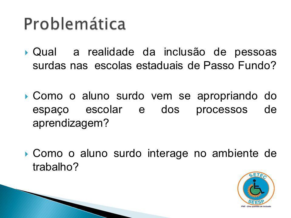 Problemática Qual a realidade da inclusão de pessoas surdas nas escolas estaduais de Passo Fundo