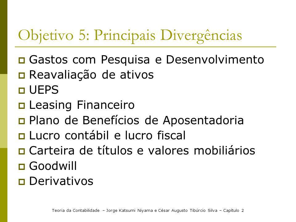 Objetivo 5: Principais Divergências