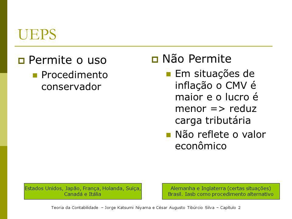 UEPS Não Permite Permite o uso