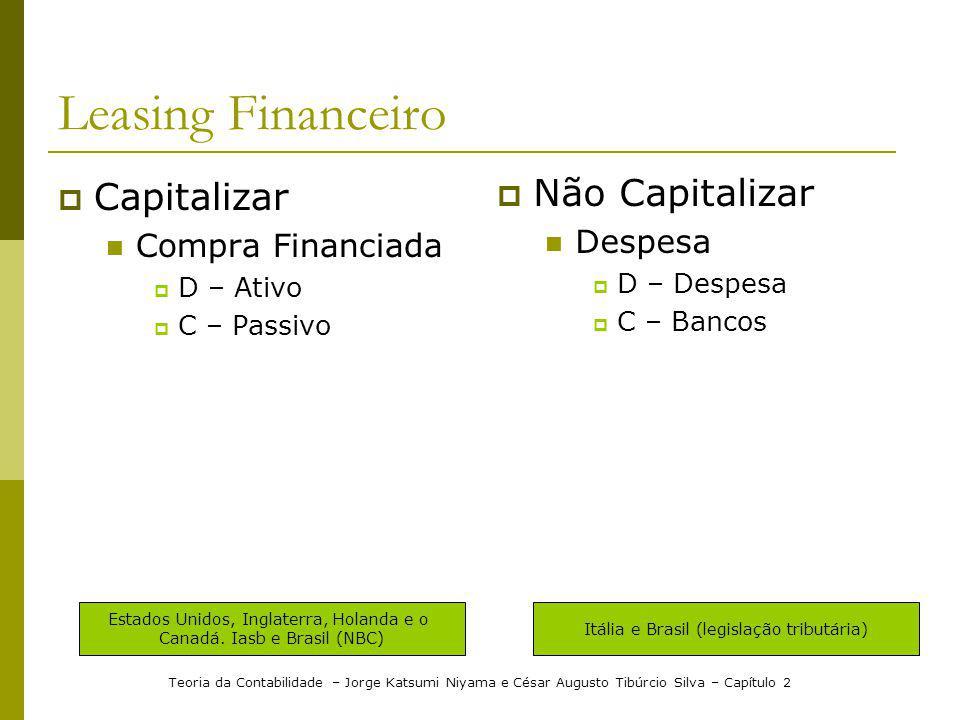 Leasing Financeiro Não Capitalizar Capitalizar Despesa