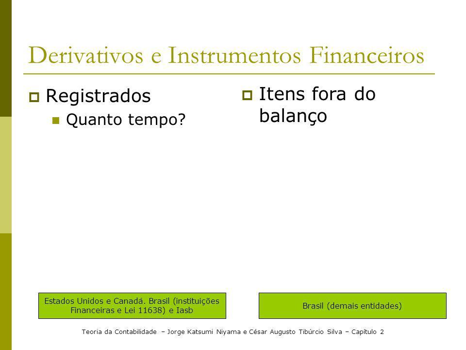 Derivativos e Instrumentos Financeiros