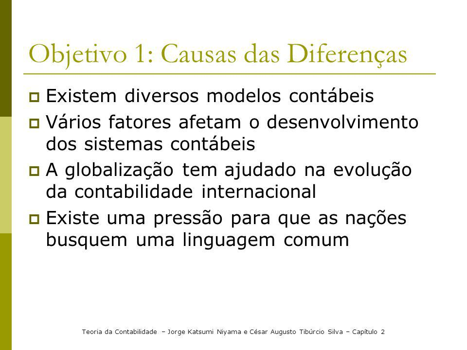 Objetivo 1: Causas das Diferenças