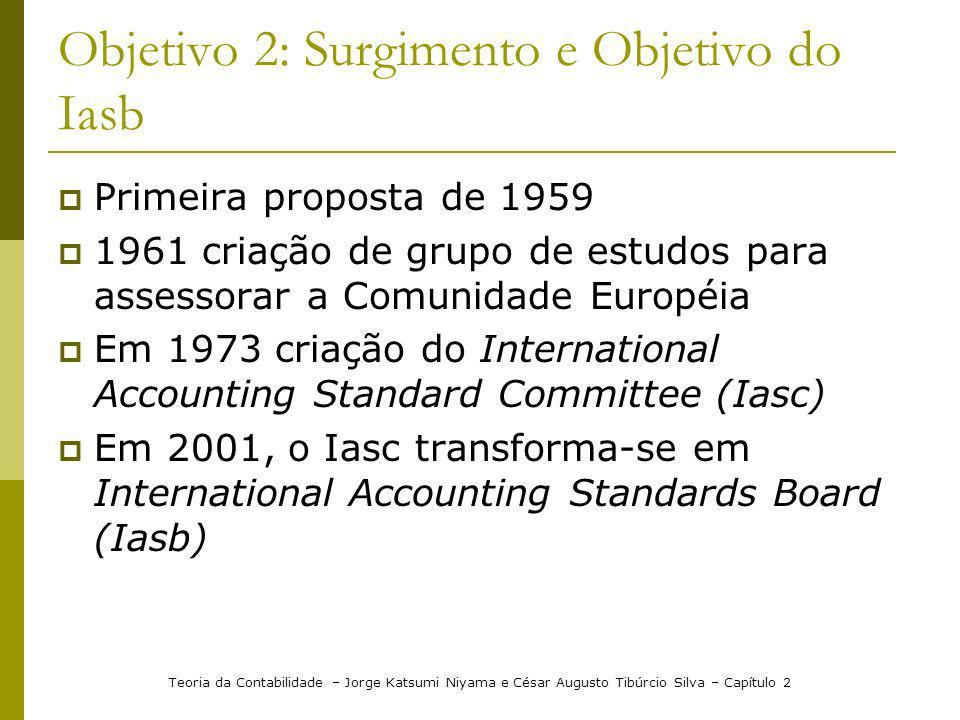 Objetivo 2: Surgimento e Objetivo do Iasb
