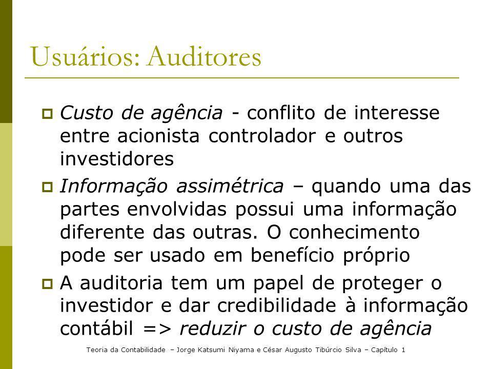 Usuários: Auditores Custo de agência - conflito de interesse entre acionista controlador e outros investidores.