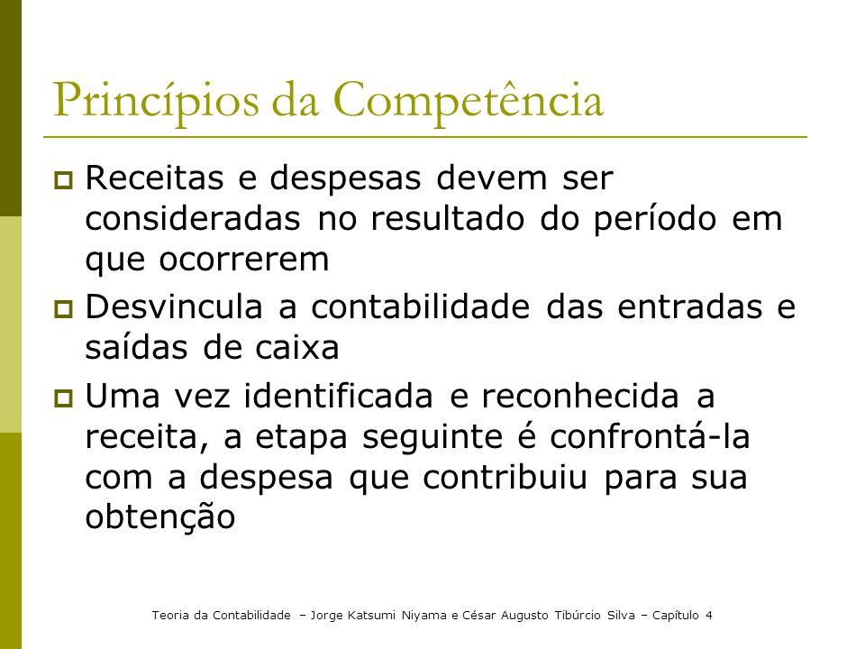 Princípios da Competência