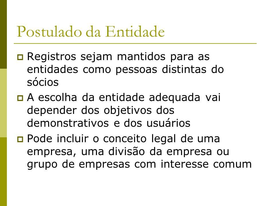 Postulado da Entidade Registros sejam mantidos para as entidades como pessoas distintas do sócios.