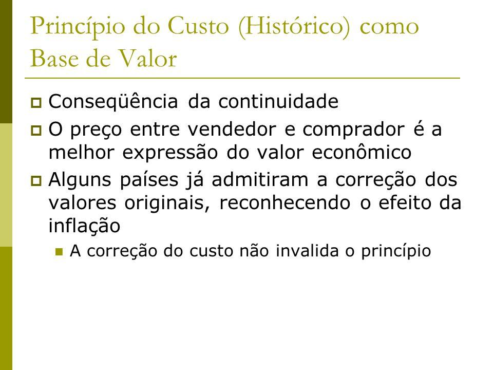 Princípio do Custo (Histórico) como Base de Valor