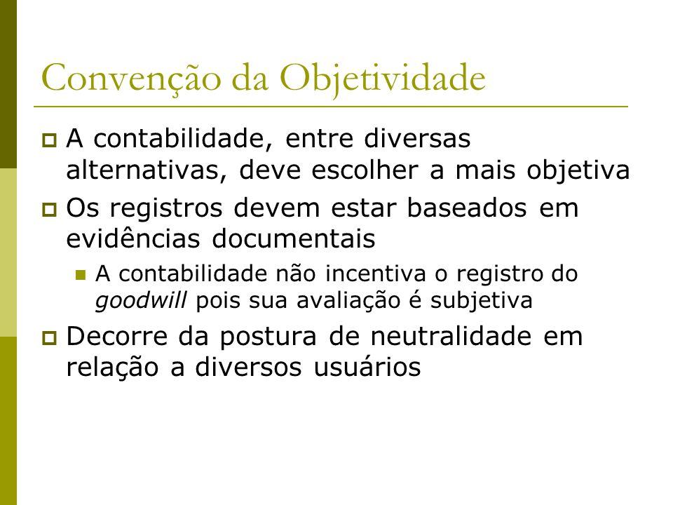 Convenção da Objetividade