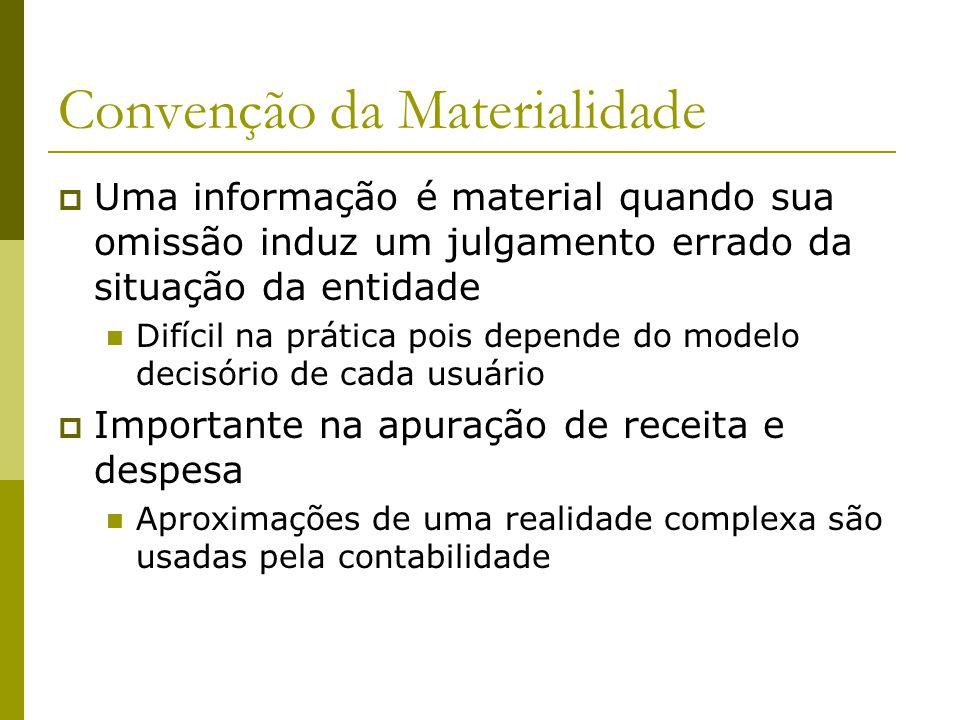 Convenção da Materialidade