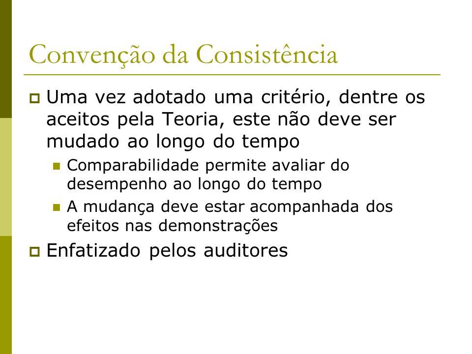 Convenção da Consistência