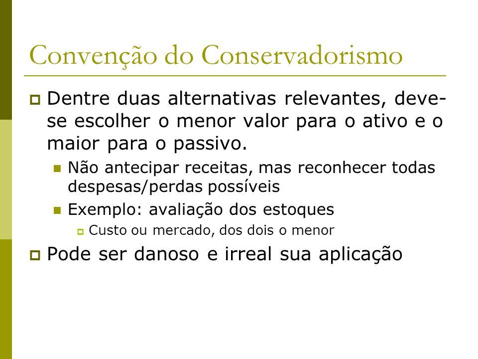 Convenção do Conservadorismo