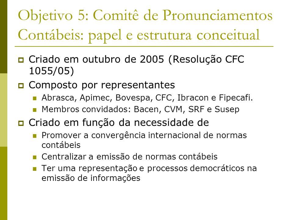 Objetivo 5: Comitê de Pronunciamentos Contábeis: papel e estrutura conceitual