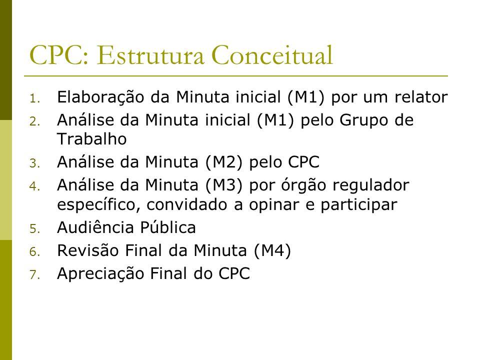 CPC: Estrutura Conceitual
