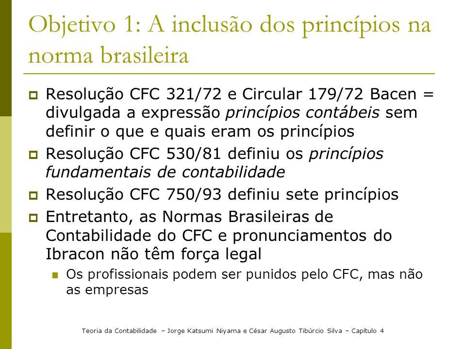 Objetivo 1: A inclusão dos princípios na norma brasileira