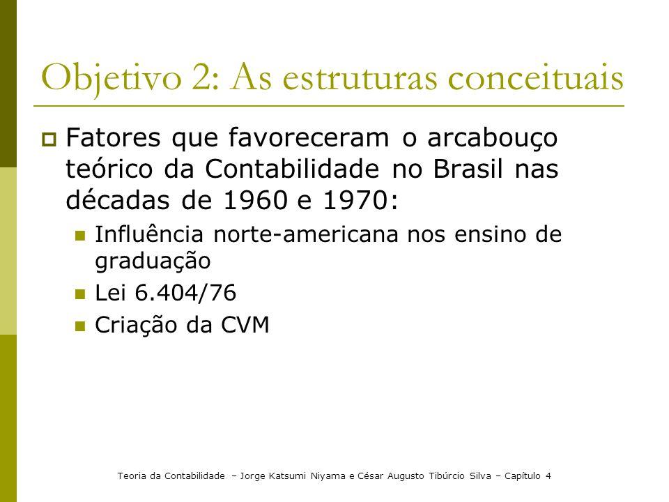 Objetivo 2: As estruturas conceituais