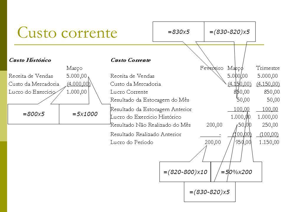 Custo corrente =830x5 =(830-820)x5 =800x5 =5x1000 =(820-800)x10