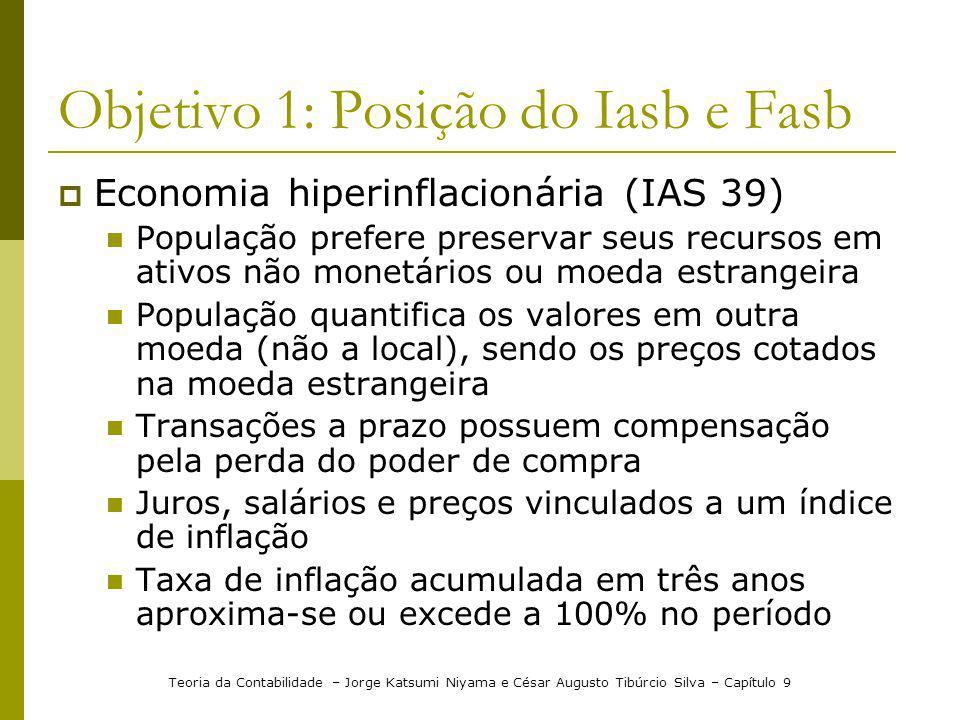 Objetivo 1: Posição do Iasb e Fasb