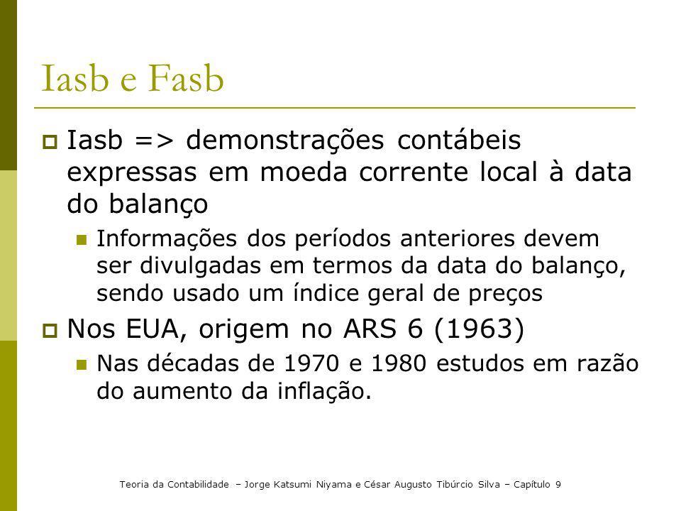 Iasb e Fasb Iasb => demonstrações contábeis expressas em moeda corrente local à data do balanço.