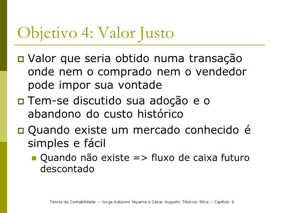 Objetivo 4: Valor Justo Valor que seria obtido numa transação onde nem o comprado nem o vendedor pode impor sua vontade.