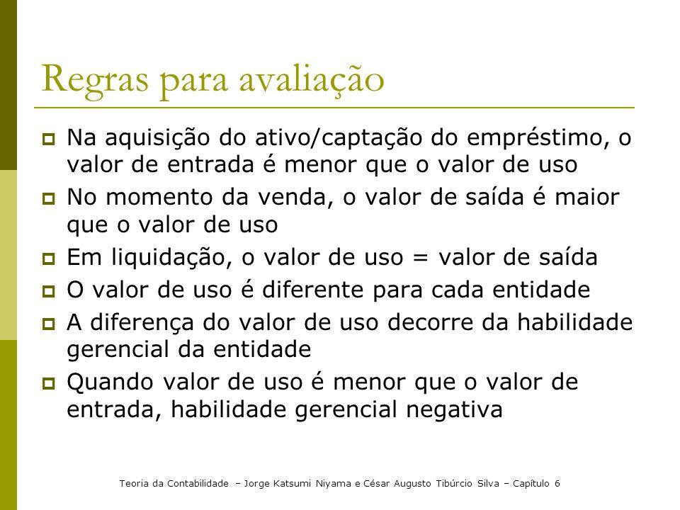 Regras para avaliação Na aquisição do ativo/captação do empréstimo, o valor de entrada é menor que o valor de uso.
