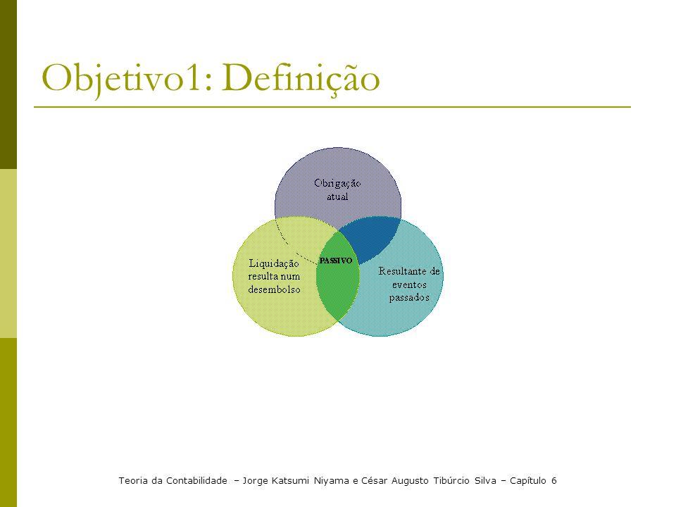 Objetivo1: Definição Teoria da Contabilidade – Jorge Katsumi Niyama e César Augusto Tibúrcio Silva – Capítulo 6.