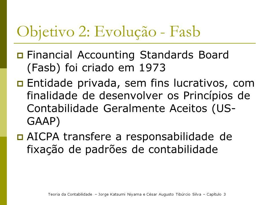 Objetivo 2: Evolução - Fasb